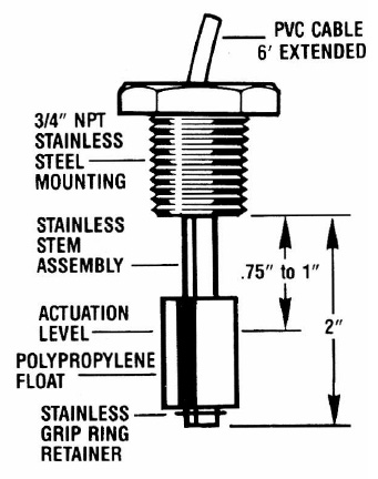 drum sensor stainless polypropylene hi level