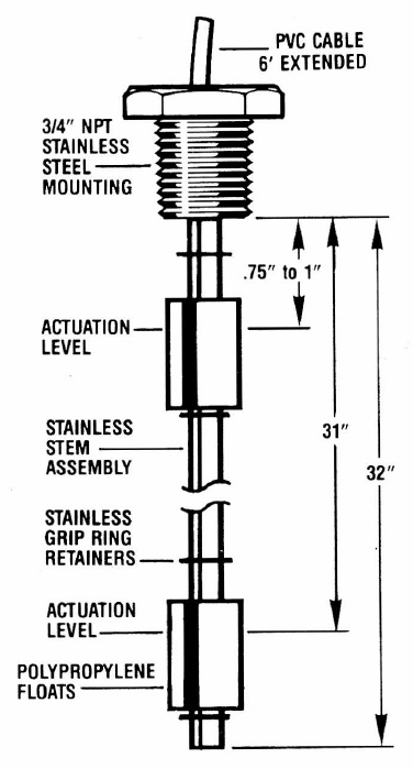 drum sensor stainless polypropylene hi low level